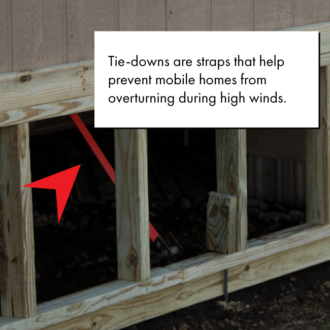 Tie down straps keep your manufactured home secure from strong winds.
